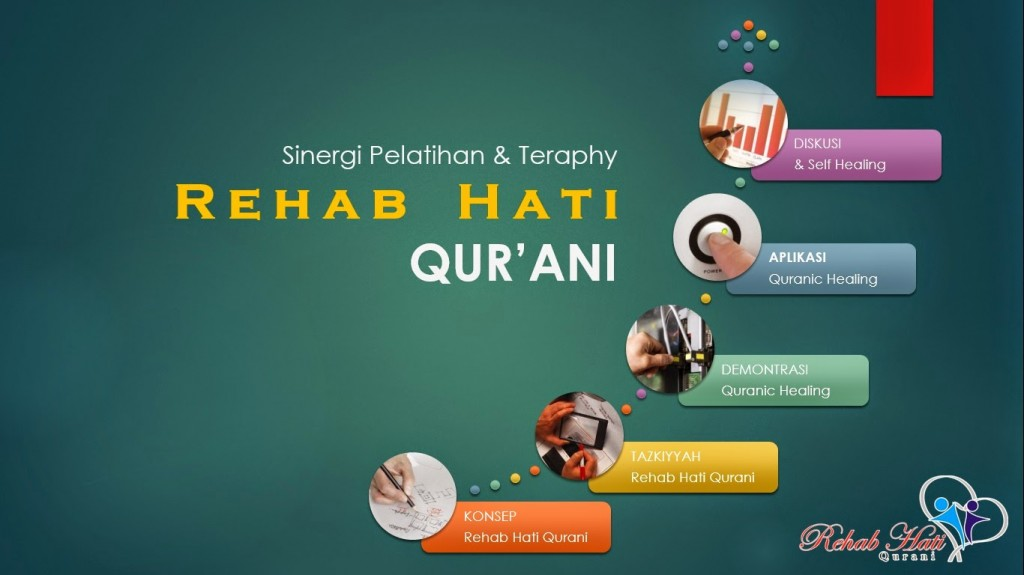 Pelatihan Rehab Hati Qur'ani